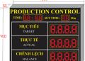 bảng điện tử hiển thị mục tiêu sản xuất theo thời gian thực
