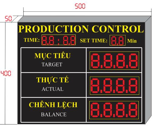 bảng thông tin điện tử quản lý mục tiêu sản xuất theo thời gian thực